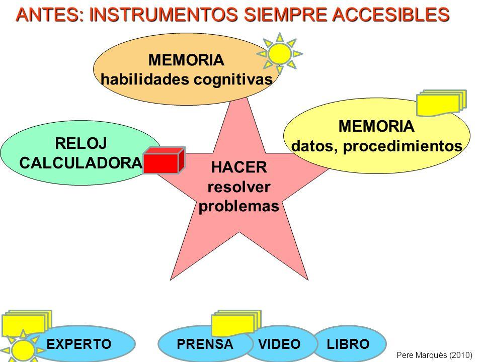 . HACER resolver problemas MEMORIA datos, procedimientos -- MEMORIA habilidades cognitivas + Pere Marquès (2010) NUEVOS INSTRUMENTOS SIEMPRE ACCESIBLES ORDENADOR memoria auxiliar LIBRO RELOJ CALCULADORA TELÉFONO VIDEOPRENSAEXPERTO INTERNET