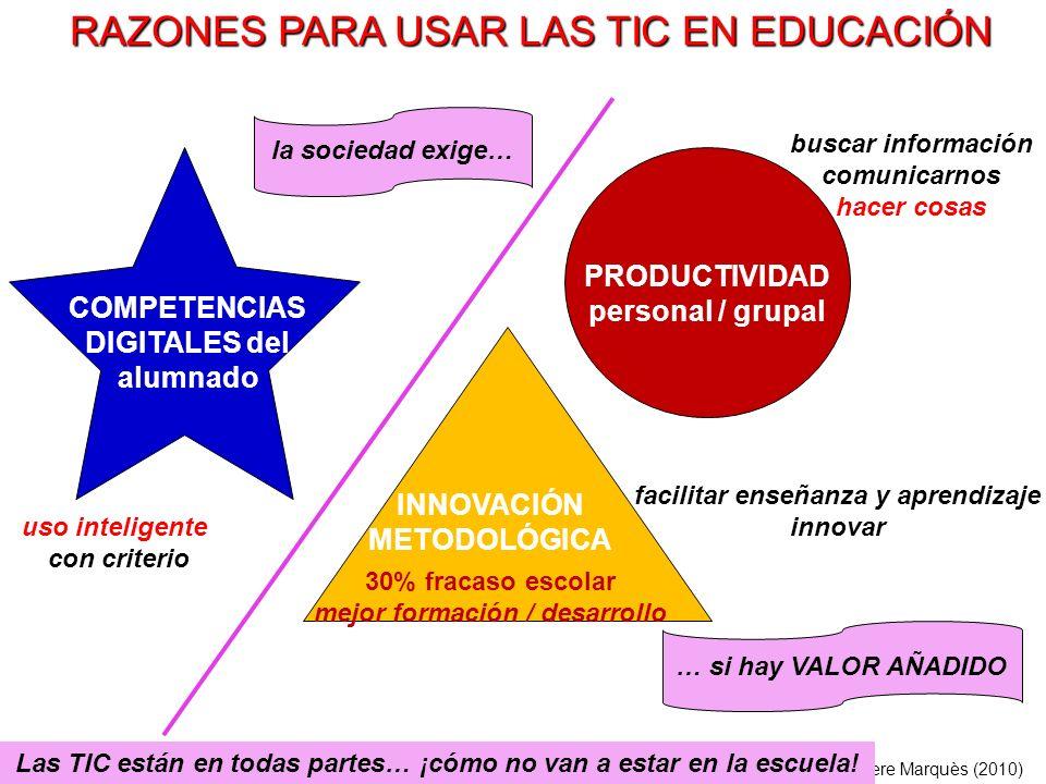 PROPUESTAS DIDÁCTICAS AULAS 2.0 (3) Los estudiantes como profesores Buscar y presentar recursos de apoyo, noticias...