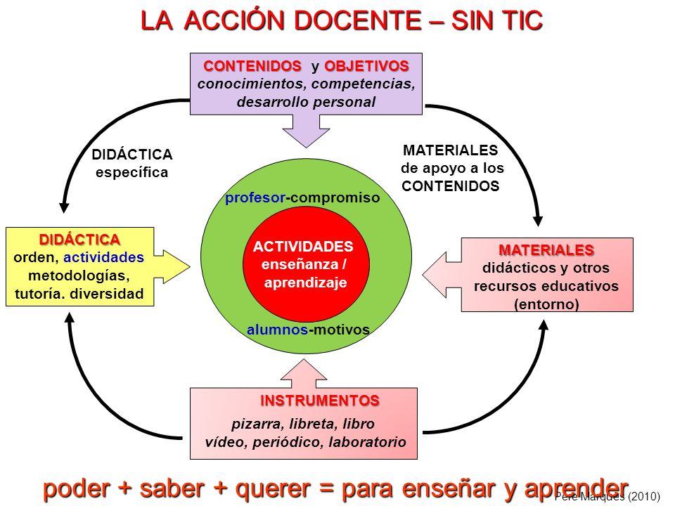 DIDÁCTICA DIDÁCTICA orden, actividades metodologías, tutoría. diversidad LA ACCIÓN DOCENTE – SIN TIC Pere Marquès (2010) MATERIALES de apoyo a los CON
