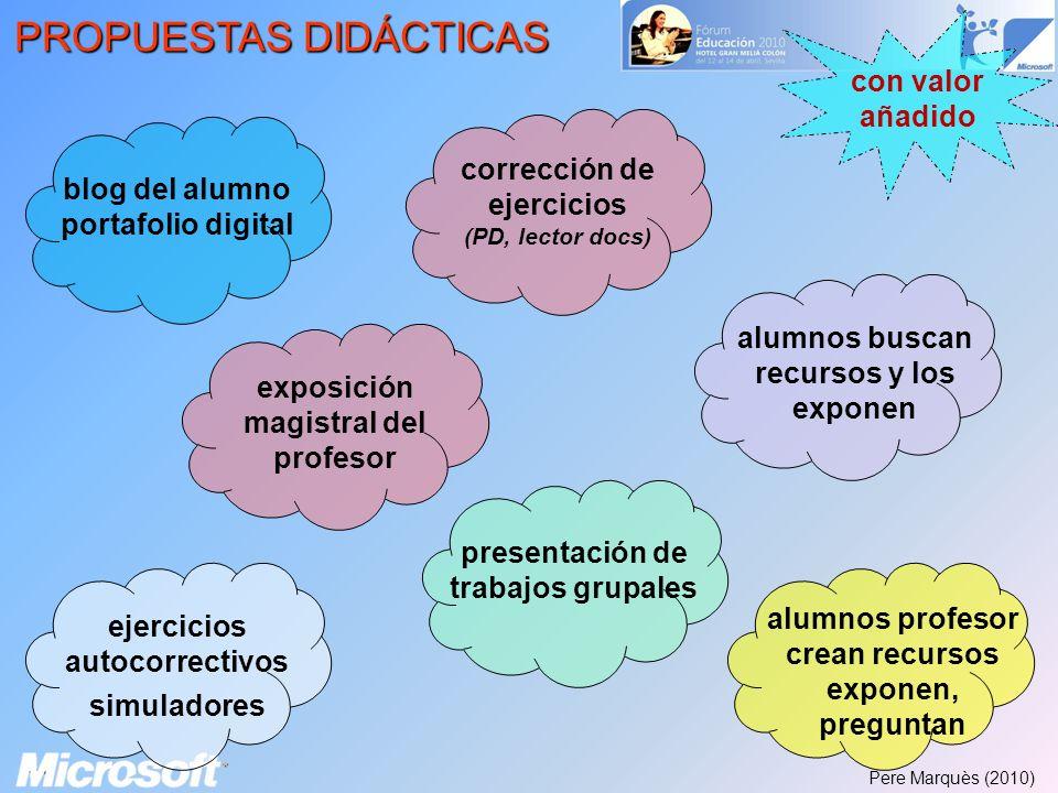 PROPUESTAS DIDÁCTICAS blog del alumno portafolio digital alumnos buscan recursos y los exponen exposición magistral del profesor alumnos profesor crea