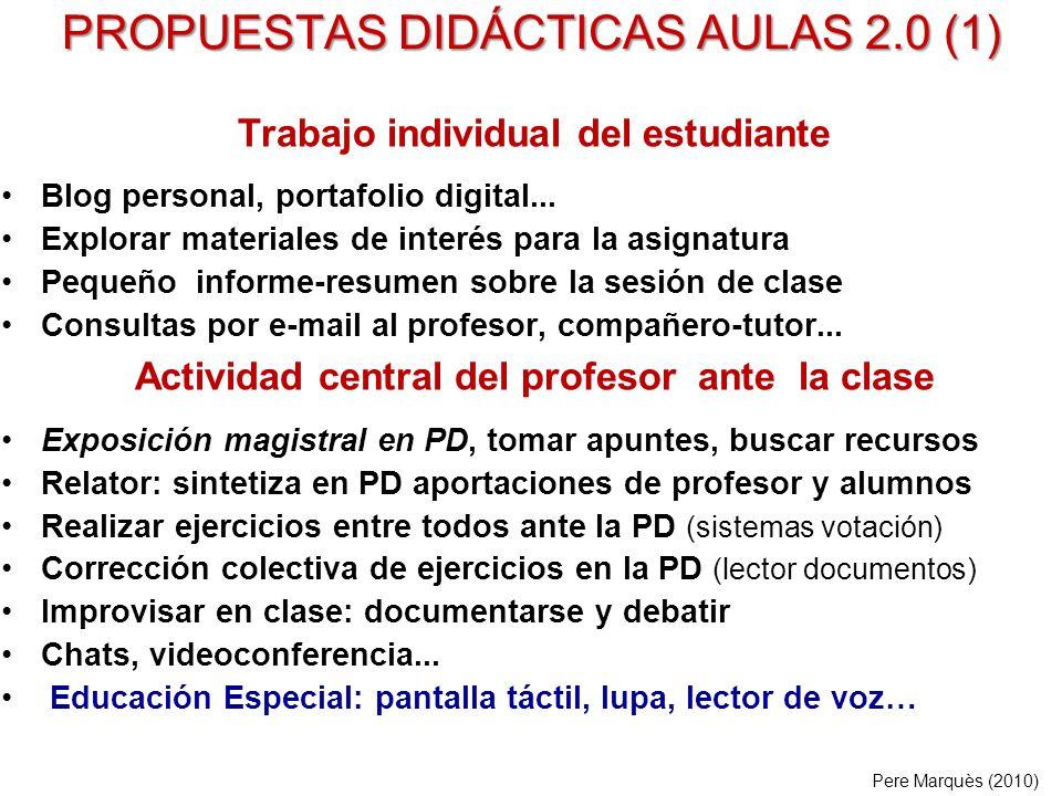 PROPUESTAS DIDÁCTICAS AULAS 2.0 (1) Trabajo individual del estudiante Blog personal, portafolio digital... Explorar materiales de interés para la asig
