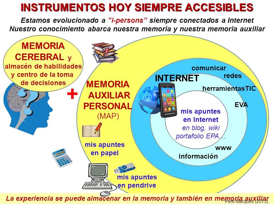 La experiencia se puede almacenar en la memoria y también en memoria auxiliar INTERNET Pere Marquès (2013) Estamos evolucionado a i-persons siempre co