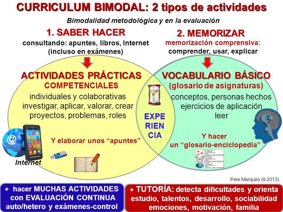 Hacia un desarrollo curricular bimodal.