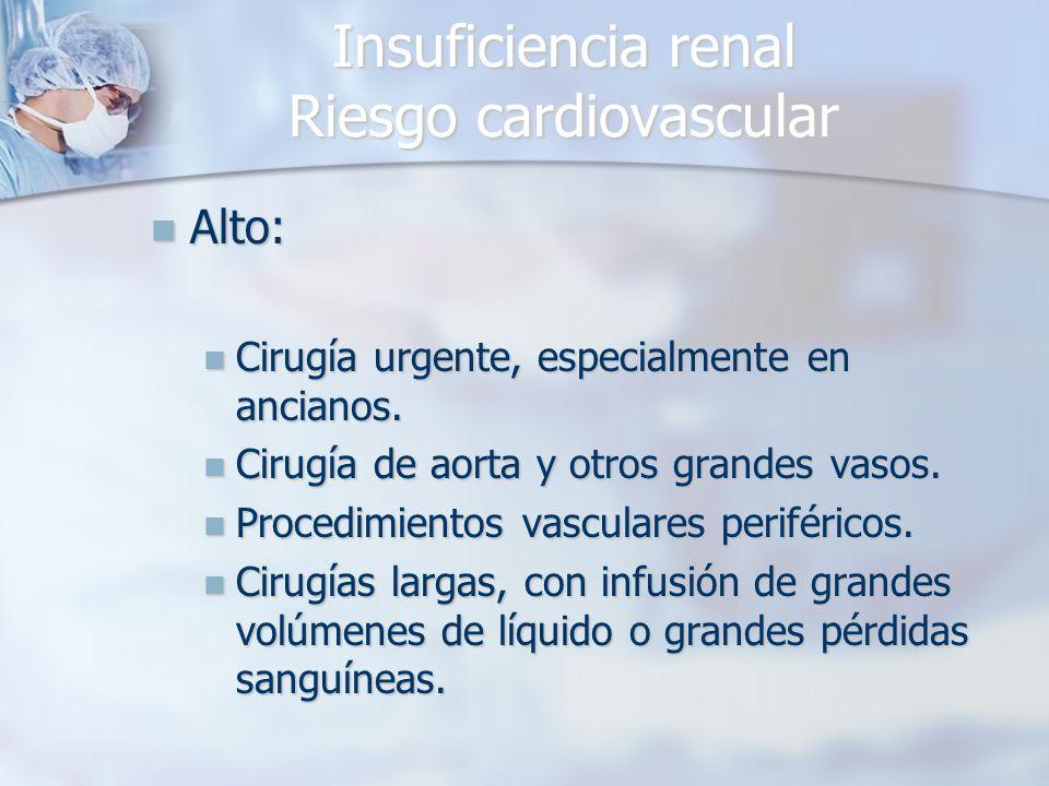 Insuficiencia renal Riesgo cardiovascular Alto: Alto: Cirugía urgente, especialmente en ancianos. Cirugía urgente, especialmente en ancianos. Cirugía