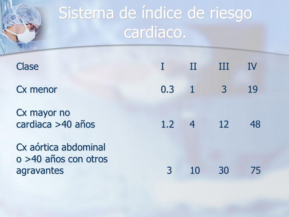 Sistema de índice de riesgo cardiaco. ClaseIIIIIIIV Cx menor0.31 319 Cx mayor no cardiaca >40 años1.2412 48 Cx aórtica abdominal o >40 años con otros