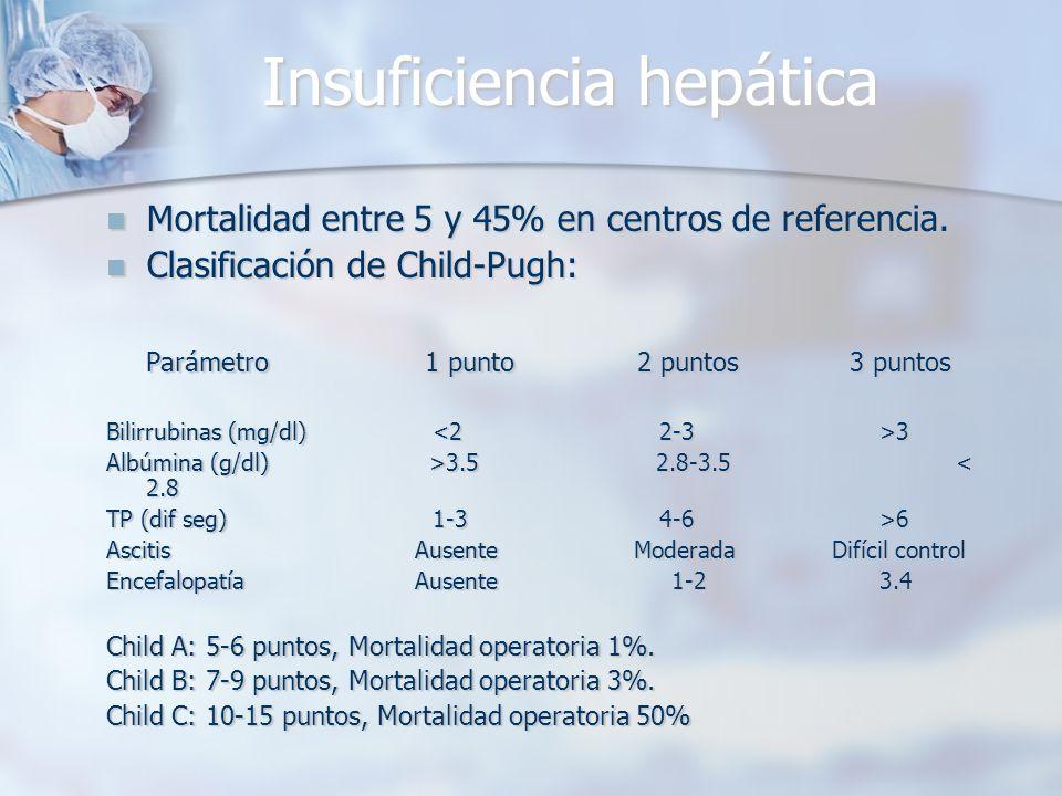Insuficiencia hepática Mortalidad entre 5 y 45% en centros de referencia. Mortalidad entre 5 y 45% en centros de referencia. Clasificación de Child-Pu
