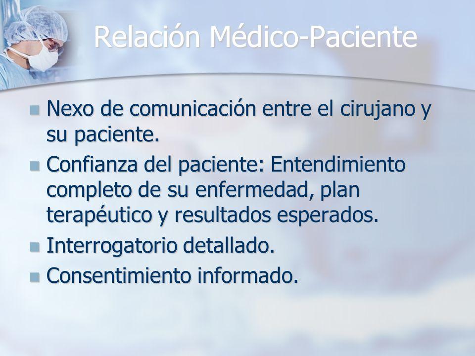 Relación Médico-Paciente Nexo de comunicación entre el cirujano y su paciente. Nexo de comunicación entre el cirujano y su paciente. Confianza del pac