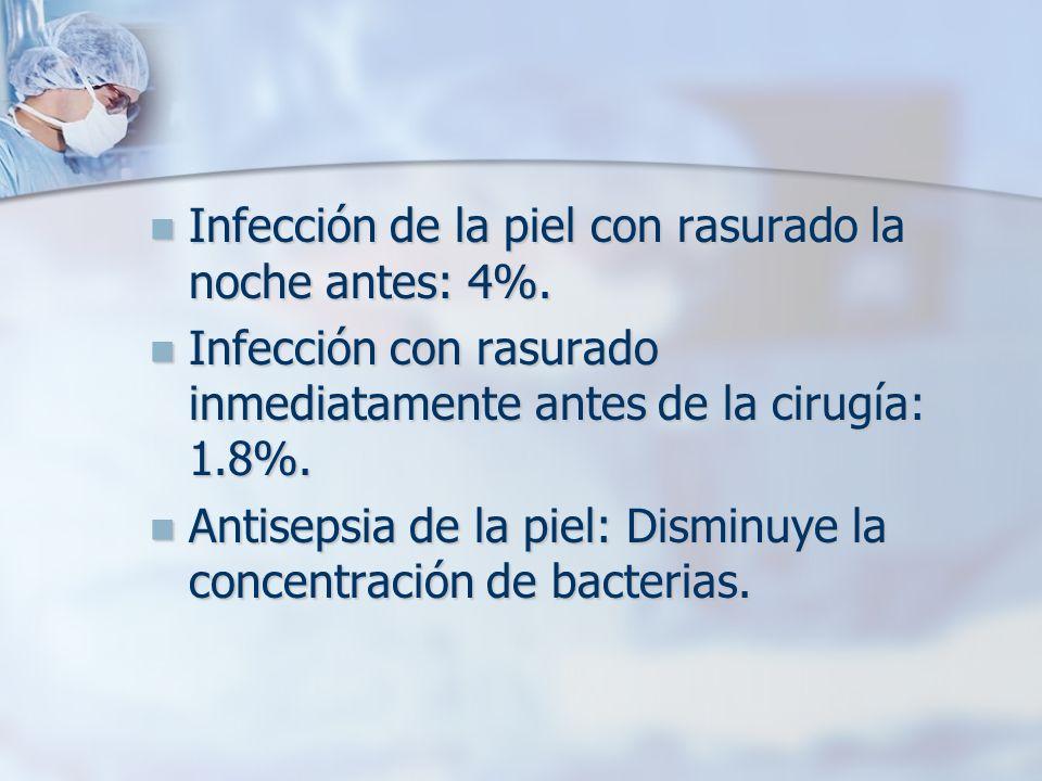 Infección de la piel con rasurado la noche antes: 4%. Infección de la piel con rasurado la noche antes: 4%. Infección con rasurado inmediatamente ante