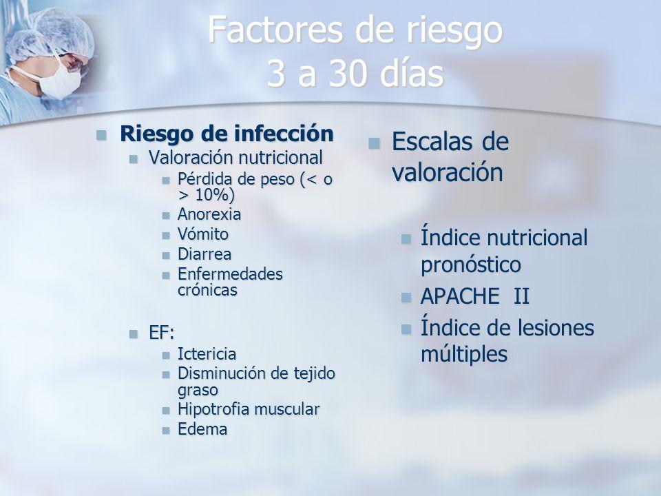 Factores de riesgo 3 a 30 días Riesgo de infección Riesgo de infección Valoración nutricional Valoración nutricional Pérdida de peso ( 10%) Pérdida de