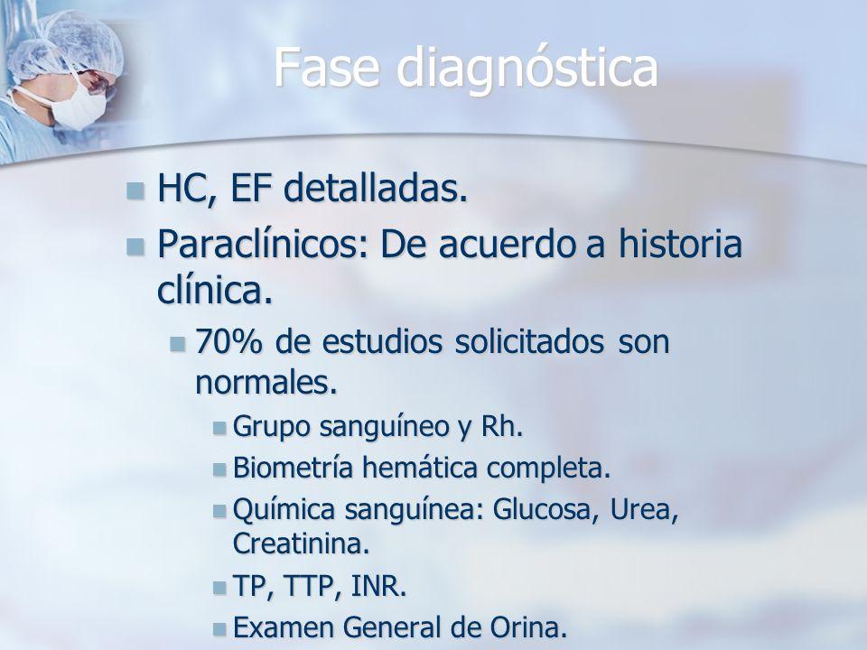 Fase diagnóstica HC, EF detalladas. HC, EF detalladas. Paraclínicos: De acuerdo a historia clínica. Paraclínicos: De acuerdo a historia clínica. 70% d