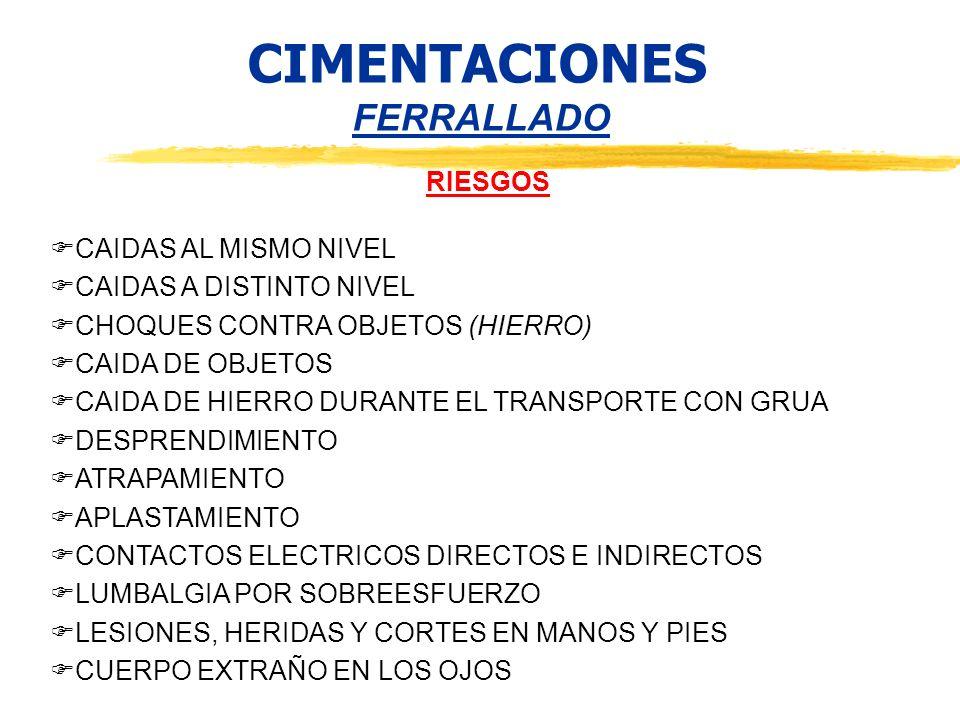 CIMENTACIONES FERRALLADO RIESGOS CAIDAS AL MISMO NIVEL CAIDAS A DISTINTO NIVEL CHOQUES CONTRA OBJETOS (HIERRO) CAIDA DE OBJETOS CAIDA DE HIERRO DURANT