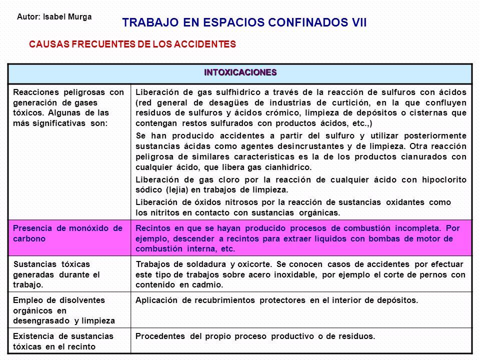 TRABAJO EN ESPACIOS CONFINADOS VII INTOXICACIONES Reacciones peligrosas con generación de gases tóxicos. Algunas de las más significativas son: Libera