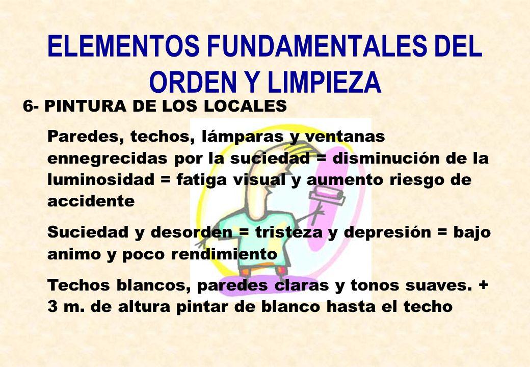 ELEMENTOS FUNDAMENTALES DEL ORDEN Y LIMPIEZA 6- PINTURA DE LOS LOCALES Paredes, techos, lámparas y ventanas ennegrecidas por la suciedad = disminución
