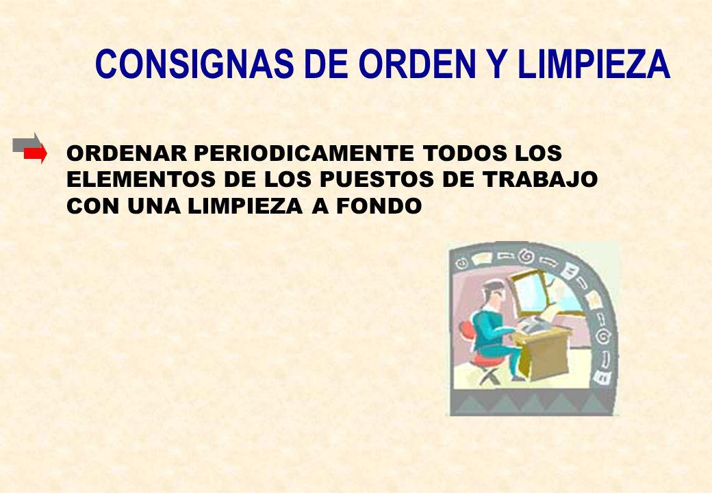 CONSIGNAS DE ORDEN Y LIMPIEZA ORDENAR PERIODICAMENTE TODOS LOS ELEMENTOS DE LOS PUESTOS DE TRABAJO CON UNA LIMPIEZA A FONDO