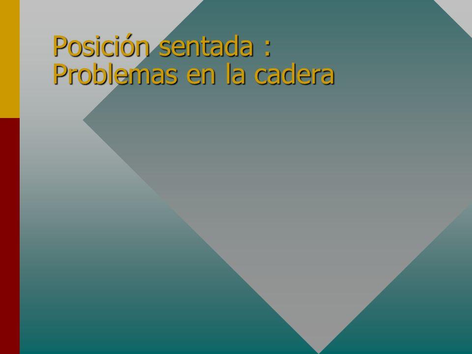 Problemas con la postura Los componentes musculares participan en las funciones posturales y de estabilización.