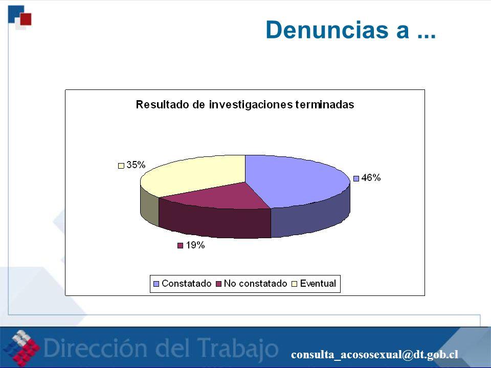 consulta_acososexual@dt.gob.cl Denuncias a...