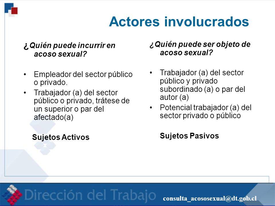 consulta_acososexual@dt.gob.cl Actores involucrados ¿ Quién puede incurrir en acoso sexual? Empleador del sector público o privado. Trabajador (a) del