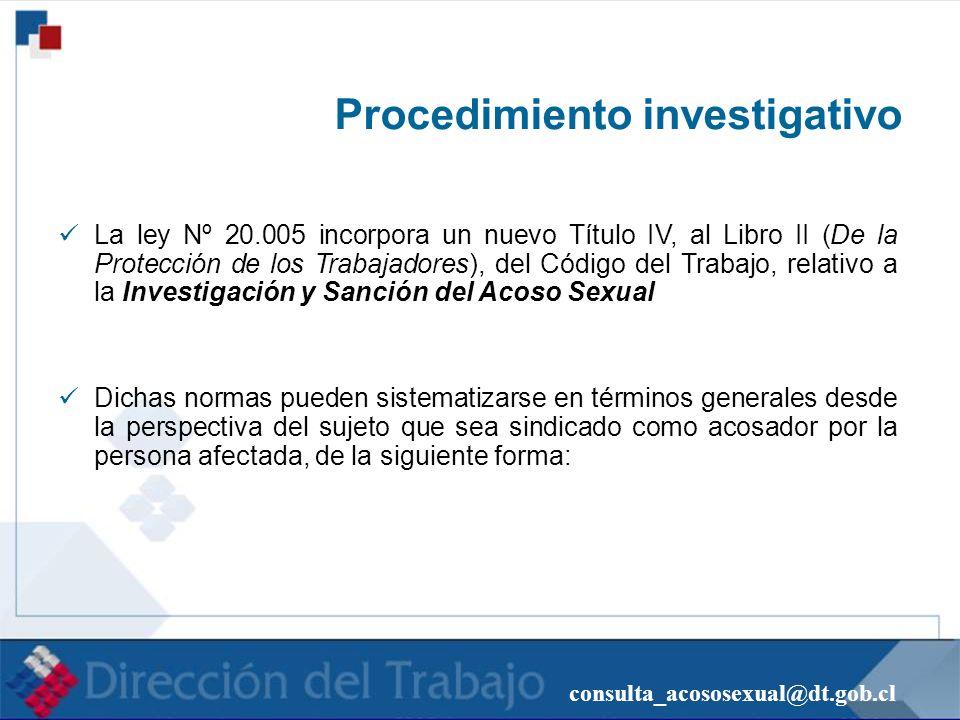 consulta_acososexual@dt.gob.cl Procedimiento investigativo La ley Nº 20.005 incorpora un nuevo Título IV, al Libro II (De la Protección de los Trabaja