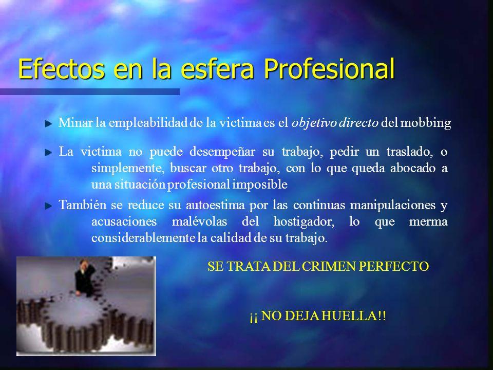Efectos en la esfera Profesional Minar la empleabilidad de la victima es el objetivo directo del mobbing La victima no puede desempeñar su trabajo, pe