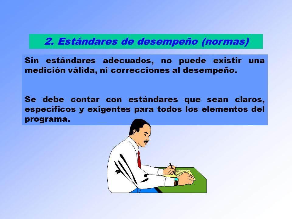 2. Estándares de desempeño (normas) Sin estándares adecuados, no puede existir una medición válida, ni correcciones al desempeño. Se debe contar con e