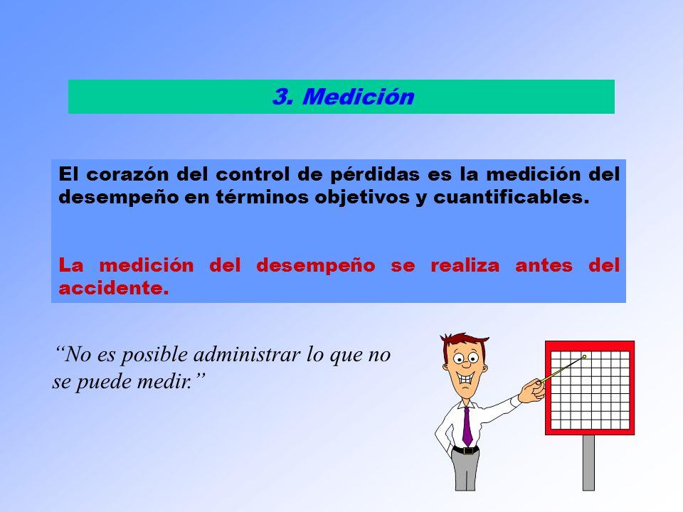 3. Medición El corazón del control de pérdidas es la medición del desempeño en términos objetivos y cuantificables. La medición del desempeño se reali
