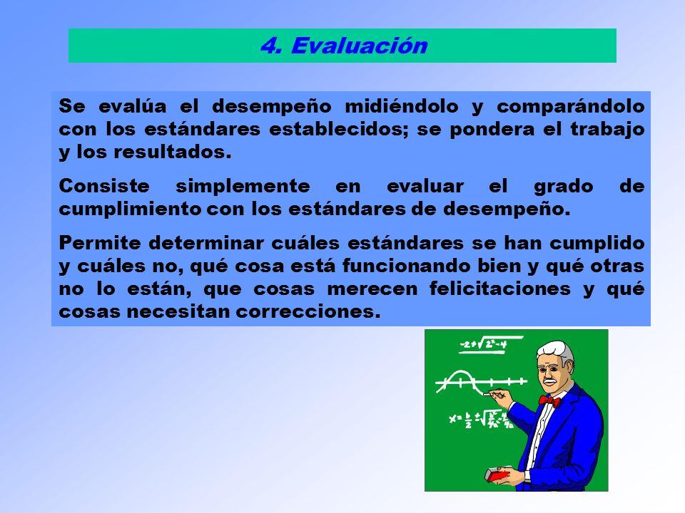 4. Evaluación Se evalúa el desempeño midiéndolo y comparándolo con los estándares establecidos; se pondera el trabajo y los resultados. Consiste simpl