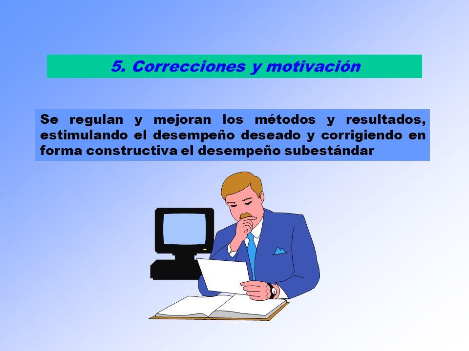 5. Correcciones y motivación Se regulan y mejoran los métodos y resultados, estimulando el desempeño deseado y corrigiendo en forma constructiva el de