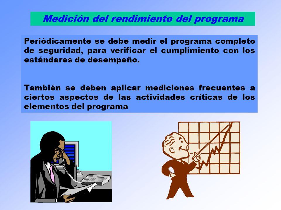Medición del rendimiento del programa Periódicamente se debe medir el programa completo de seguridad, para verificar el cumplimiento con los estándare