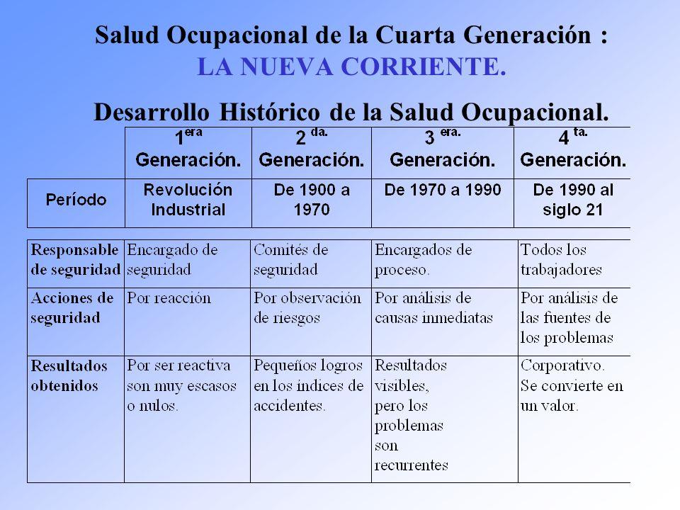 Salud Ocupacional de la Cuarta Generación : LA NUEVA CORRIENTE. Desarrollo Histórico de la Salud Ocupacional.