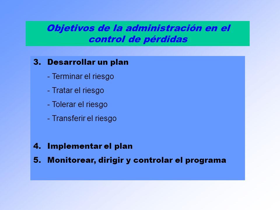 Objetivos de la administración en el control de pérdidas 3.Desarrollar un plan - Terminar el riesgo - Tratar el riesgo - Tolerar el riesgo - Transferi