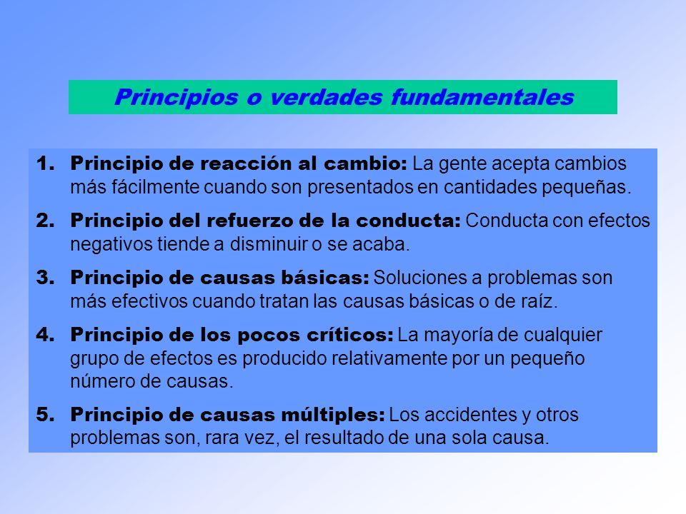 Principios o verdades fundamentales 1.Principio de reacción al cambio: La gente acepta cambios más fácilmente cuando son presentados en cantidades peq