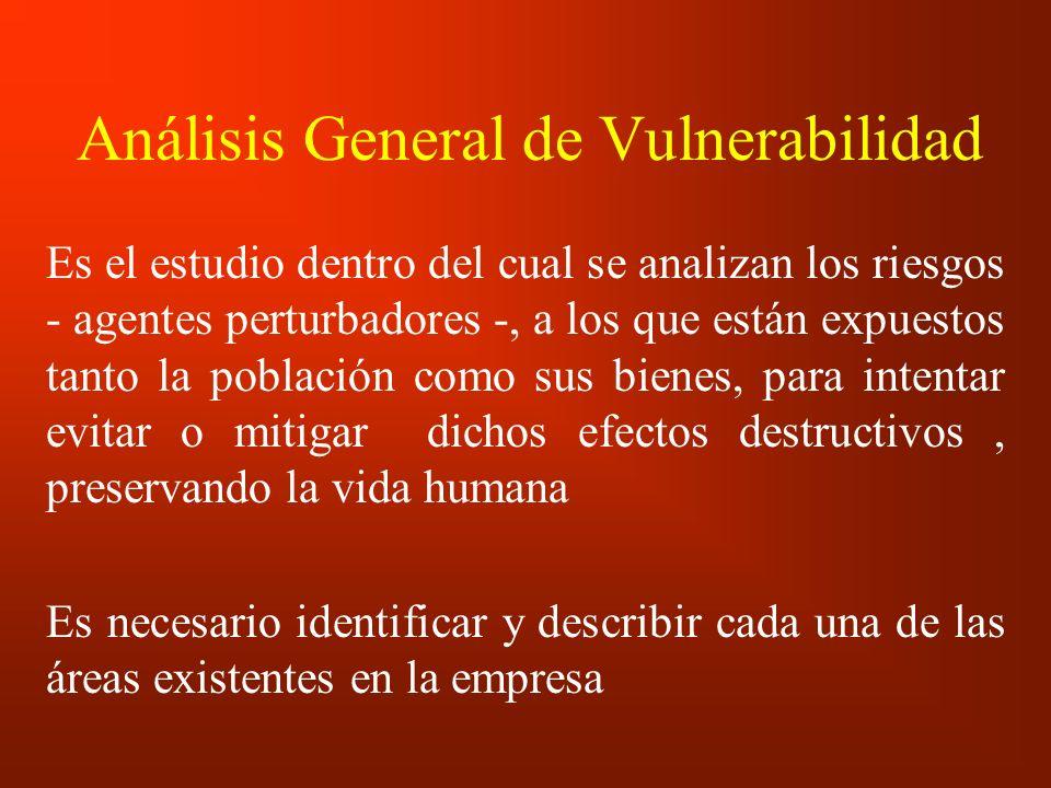 Análisis General de Vulnerabilidad Es el estudio dentro del cual se analizan los riesgos - agentes perturbadores -, a los que están expuestos tanto la