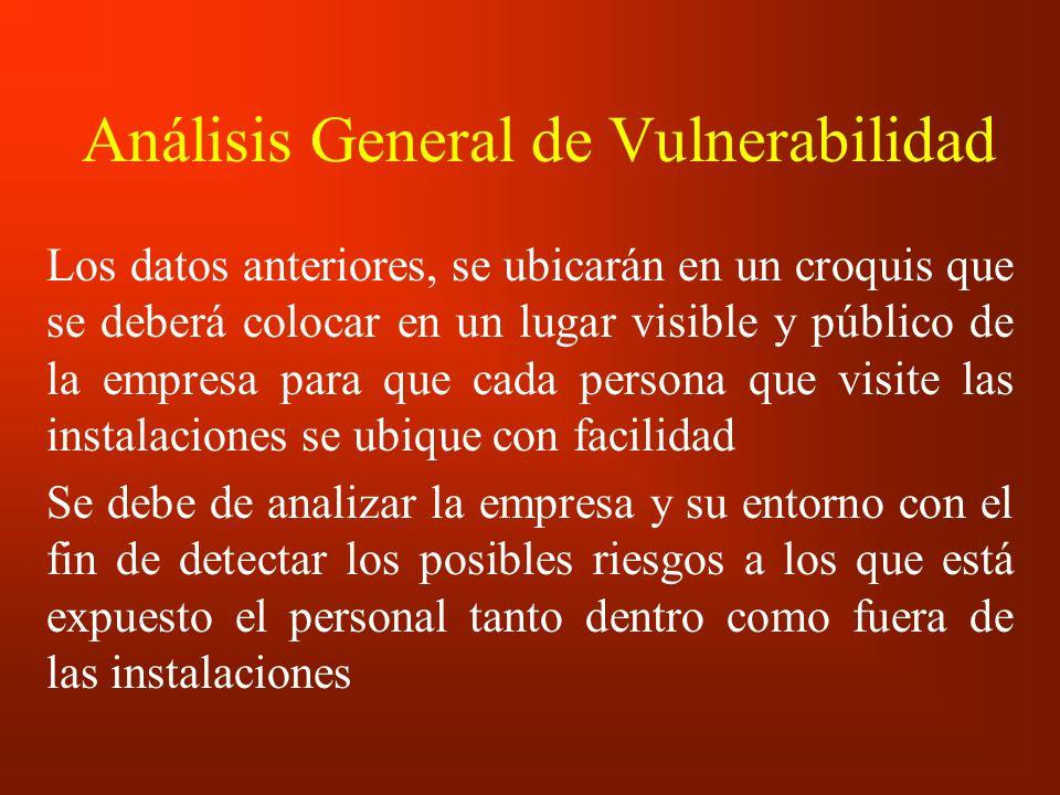 Análisis General de Vulnerabilidad Los datos anteriores, se ubicarán en un croquis que se deberá colocar en un lugar visible y público de la empresa p