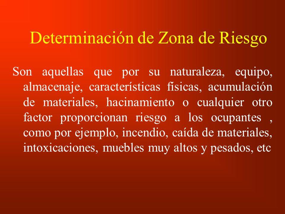 Determinación de Zona de Riesgo Son aquellas que por su naturaleza, equipo, almacenaje, características físicas, acumulación de materiales, hacinamien