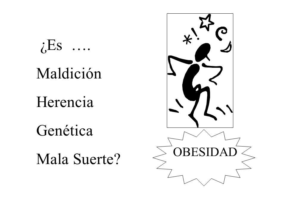 ¿Es …. Maldición Herencia Genética Mala Suerte? OBESIDAD