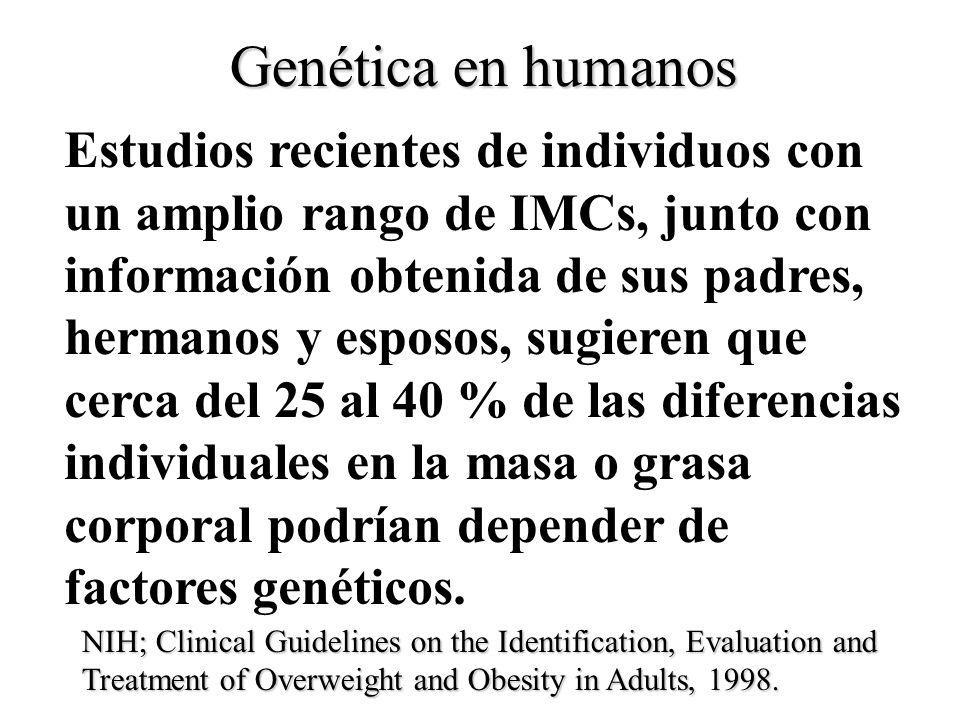 Genética en humanos Estudios recientes de individuos con un amplio rango de IMCs, junto con información obtenida de sus padres, hermanos y esposos, su