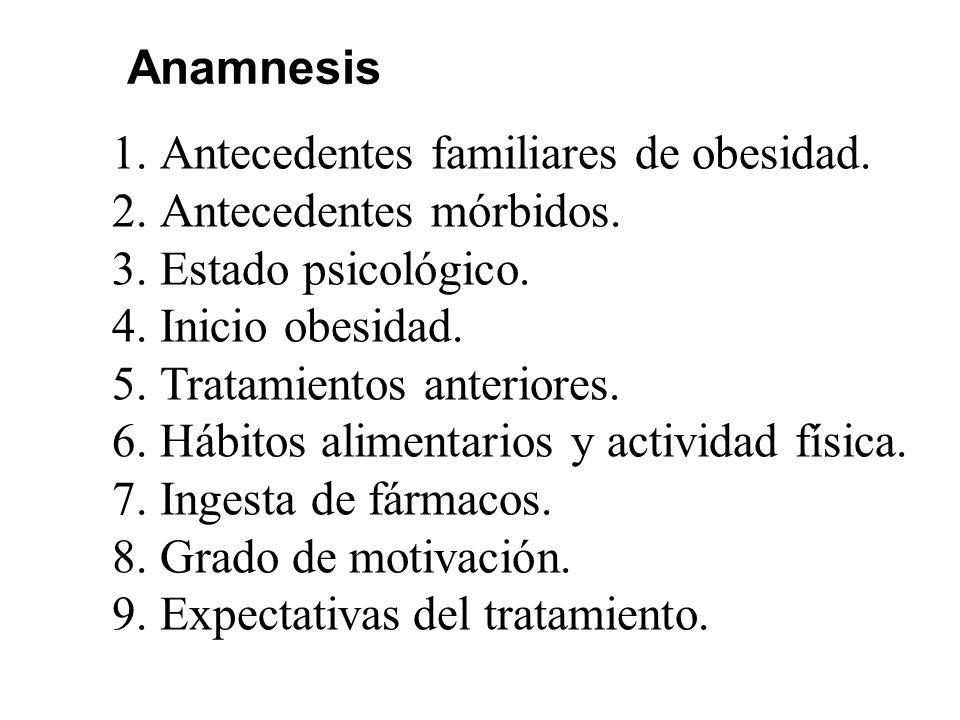 Anamnesis 1.Antecedentes familiares de obesidad. 2.Antecedentes mórbidos. 3.Estado psicológico. 4.Inicio obesidad. 5.Tratamientos anteriores. 6.Hábito
