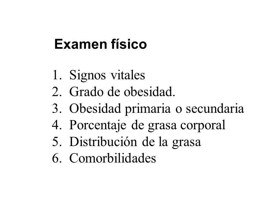 Examen físico 1. Signos vitales 2. Grado de obesidad. 3. Obesidad primaria o secundaria 4. Porcentaje de grasa corporal 5. Distribución de la grasa 6.