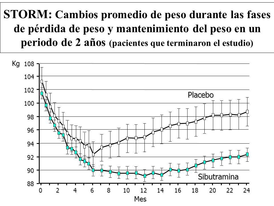 STORM: Cambios promedio de peso durante las fases de pérdida de peso y mantenimiento del peso en un periodo de 2 años (pacientes que terminaron el est