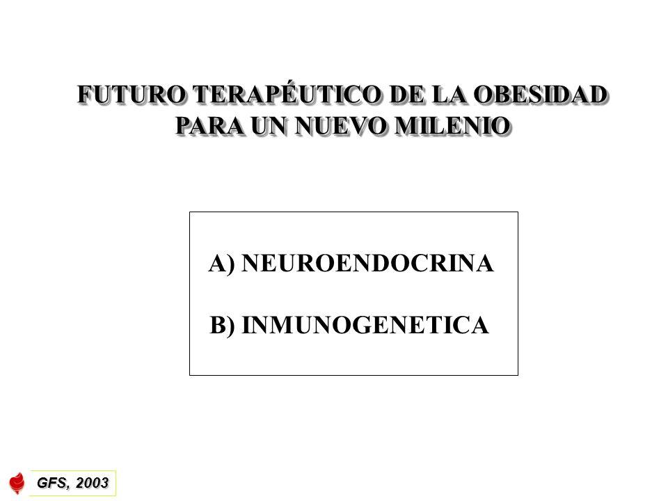 A) NEUROENDOCRINA B) INMUNOGENETICA FUTURO TERAPÉUTICO DE LA OBESIDAD PARA UN NUEVO MILENIO FUTURO TERAPÉUTICO DE LA OBESIDAD PARA UN NUEVO MILENIO GF