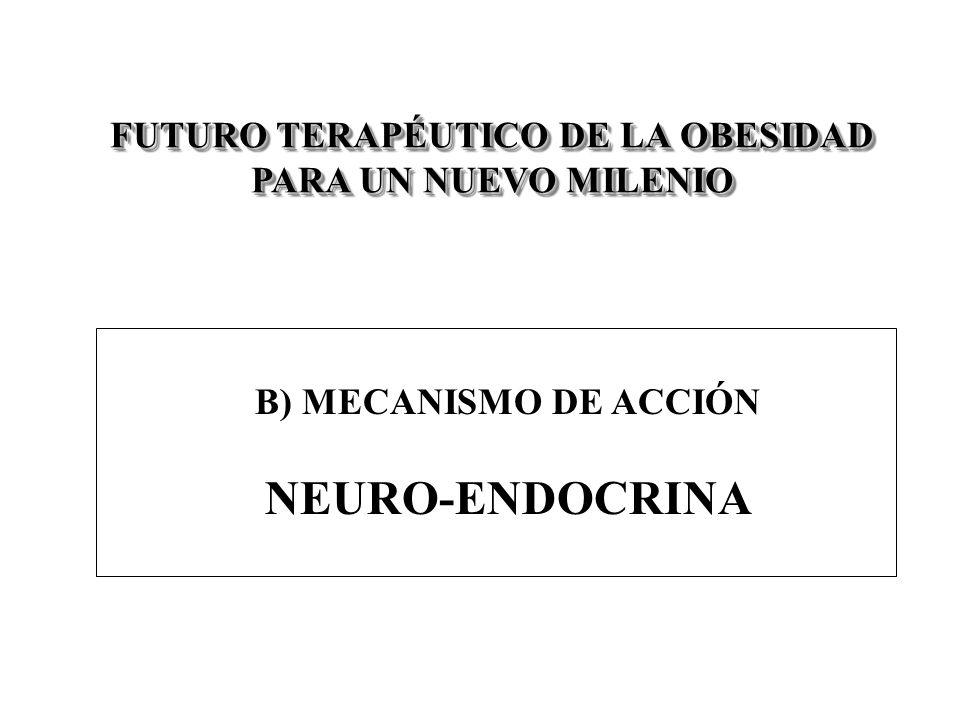 FUTURO TERAPÉUTICO DE LA OBESIDAD PARA UN NUEVO MILENIO FUTURO TERAPÉUTICO DE LA OBESIDAD PARA UN NUEVO MILENIO B) MECANISMO DE ACCIÓN NEURO-ENDOCRINA