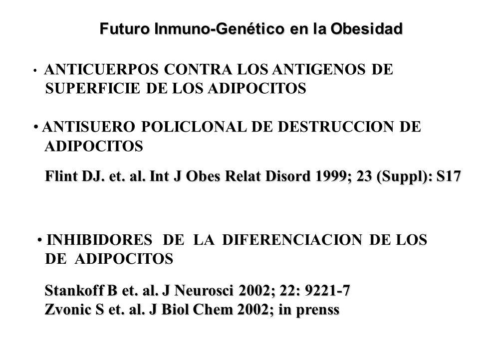 ANTICUERPOS CONTRA LOS ANTIGENOS DE SUPERFICIE DE LOS ADIPOCITOS ANTISUERO POLICLONAL DE DESTRUCCION DE ADIPOCITOS Futuro Inmuno-Genético en la Obesid