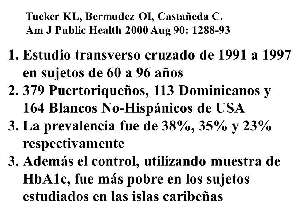 Tucker KL, Bermudez OI, Castañeda C. Am J Public Health 2000 Aug 90: 1288-93 1.Estudio transverso cruzado de 1991 a 1997 en sujetos de 60 a 96 años 2.
