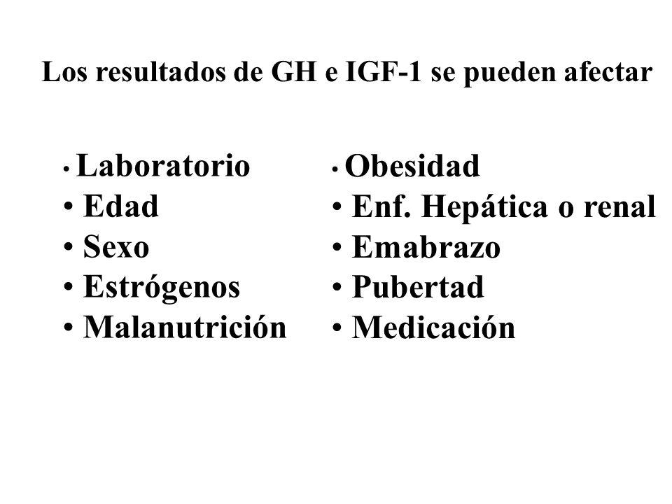 Los resultados de GH e IGF-1 se pueden afectar Laboratorio Edad Sexo Estrógenos Malanutrición Obesidad Enf. Hepática o renal Emabrazo Pubertad Medicac