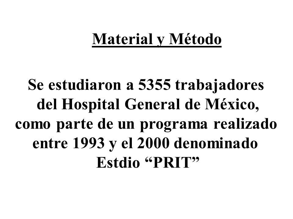 Se estudiaron a 5355 trabajadores del Hospital General de México, como parte de un programa realizado entre 1993 y el 2000 denominado Estdio PRIT Mate