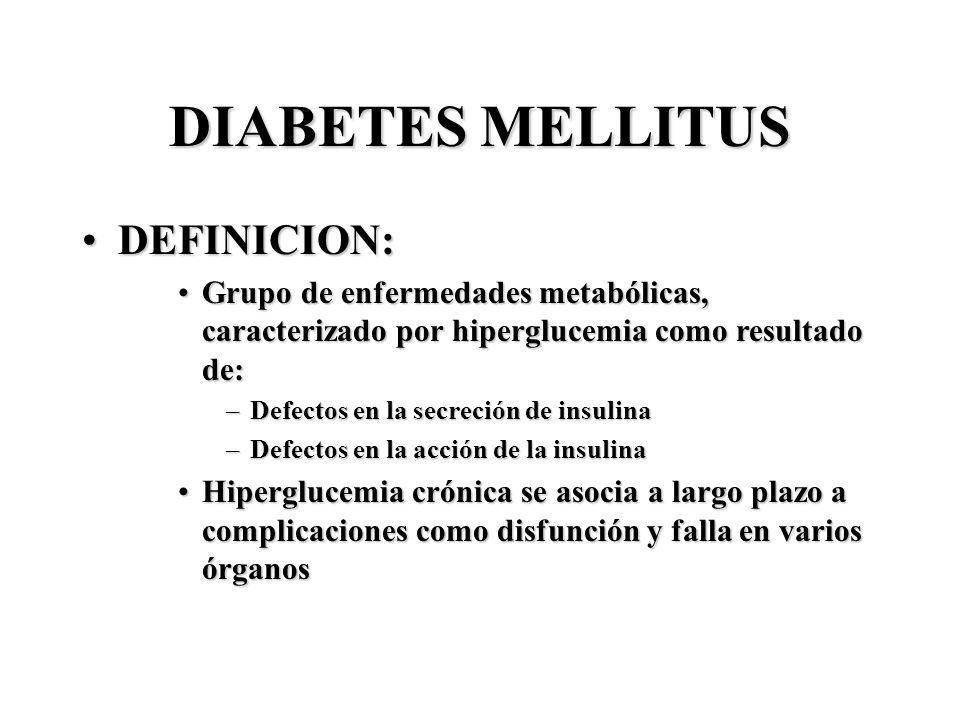 DEFINICION:DEFINICION: Grupo de enfermedades metabólicas, caracterizado por hiperglucemia como resultado de:Grupo de enfermedades metabólicas, caracte