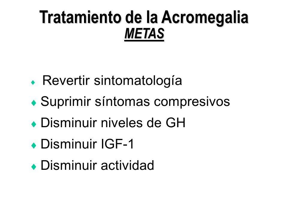 Tratamiento de la Acromegalia METAS Revertir sintomatología Suprimir síntomas compresivos Disminuir niveles de GH Disminuir IGF-1 Disminuir actividad