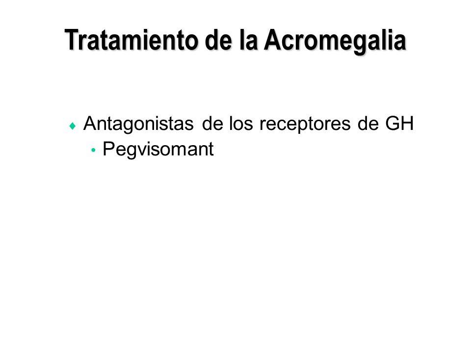 Tratamiento de la Acromegalia Antagonistas de los receptores de GH Pegvisomant