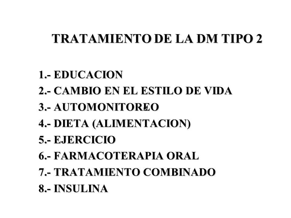 TRATAMIENTO DE LA DM TIPO 2 TRATAMIENTO DE LA DM TIPO 2 1.- EDUCACION 2.- CAMBIO EN EL ESTILO DE VIDA 3.- AUTOMONITOREO 4.- DIETA (ALIMENTACION) 5.- E