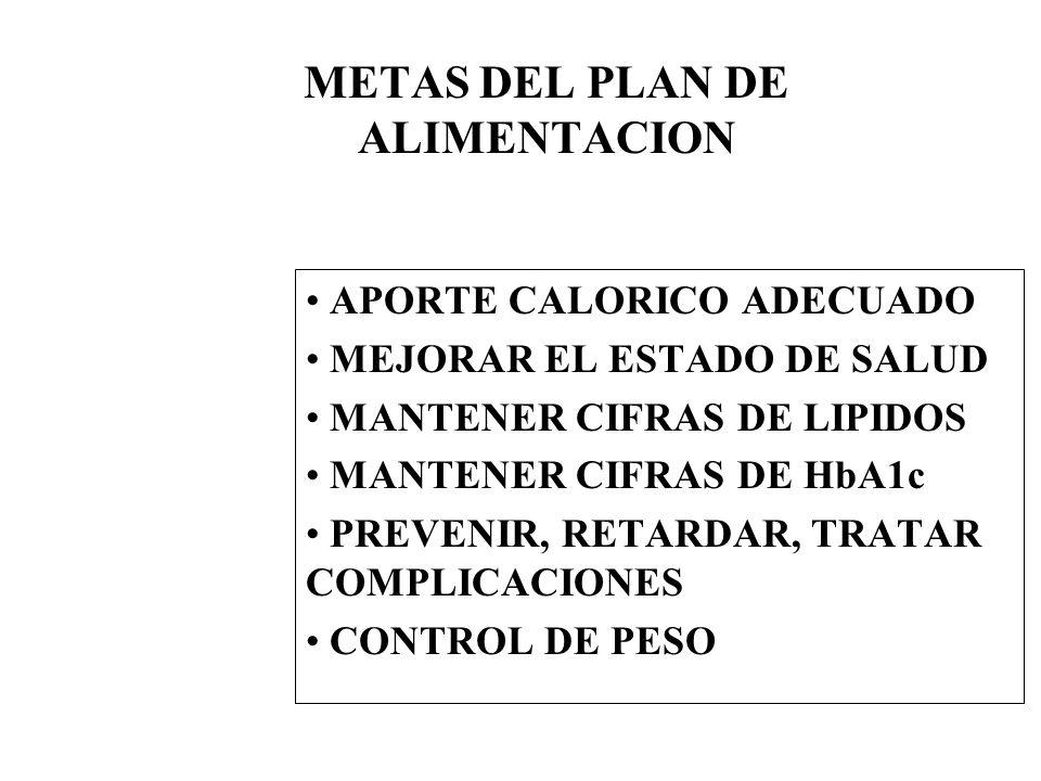 METAS DEL PLAN DE ALIMENTACION APORTE CALORICO ADECUADO MEJORAR EL ESTADO DE SALUD MANTENER CIFRAS DE LIPIDOS MANTENER CIFRAS DE HbA1c PREVENIR, RETAR